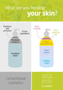 What are you feeding your skin?