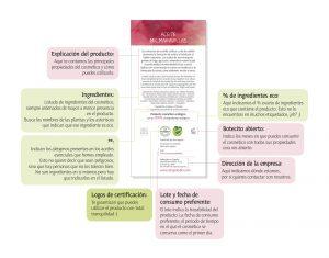 Etiqueta Amapola